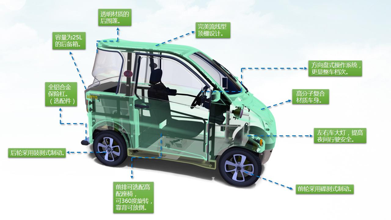 车型示意图美化